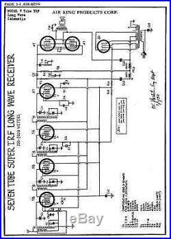 OVER 50 FULL VOLUMES OF VINTAGE HIGH RESOLUTION ANTIQUE TUBE RADIO SCHEMATICS